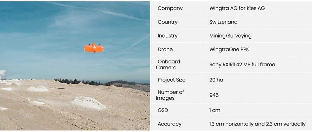 How drone surveys can save time and improve data accuracy in